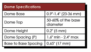 Dome Specifications