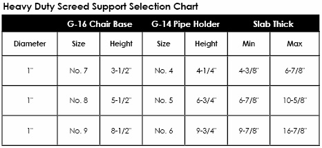 Heavy Duty Screed Support Selection Chart