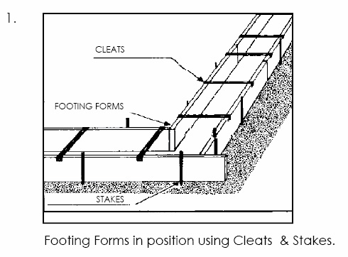Spreader Cleat Related Keywords & Suggestions - Spreader