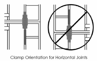 Clamp Orientation for Horizontal Joints