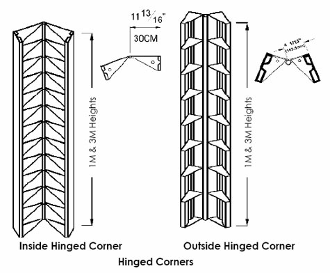 Hinged Corners