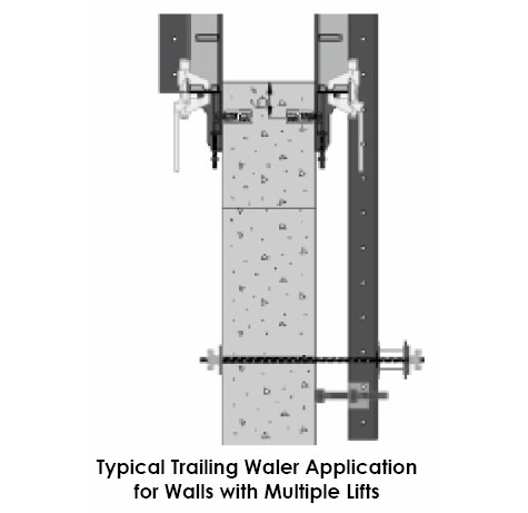 Typical Trailing Waler Application for Walls with Multiple Lifts